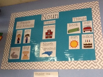 Nouns and Verbs Anchor Chart