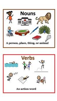 Nouns and Verbs Visual Glossary