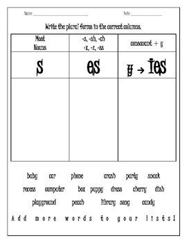 Nouns, plural, common, proper, types