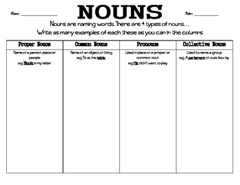Nouns - proper, common, pronouns and collective nouns workheet