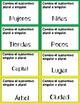 Nouns singular, plural, common and proper