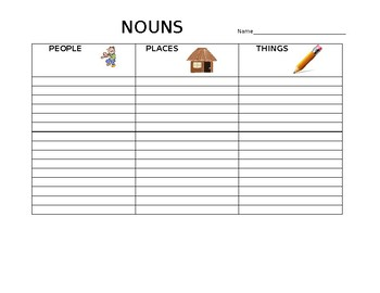 Nouns to sort