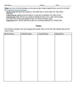Nouns worksheet- Abstract, Collective, Concrete, Proper, Answers