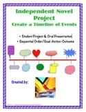 Novel Assessment-Timeline Project, Oral Presentation, Rubric