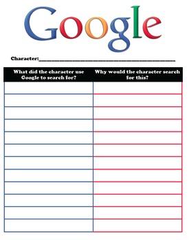 Novel Character Google Search