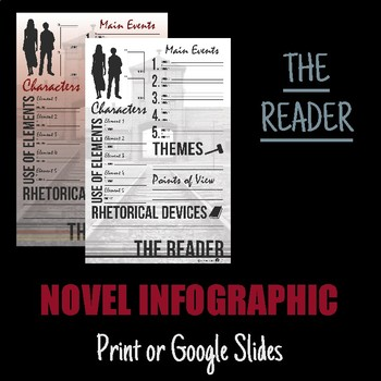 Infographic Series: The Reader