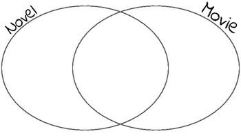 Novel/Movie Venn Diagram