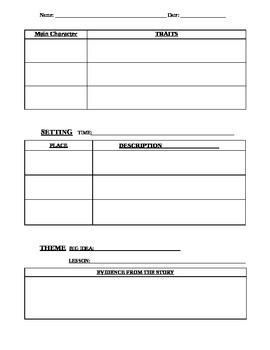 Novel Notes - story elements - plot, characters, setting, theme