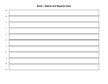 Novel Positive-Negative Response Chart