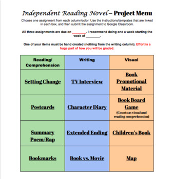 Independent Reading Project - 12 Projects for any novel