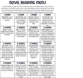 Novel Reading Menu