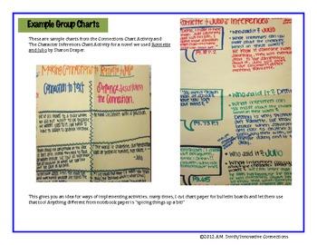 Novel Response Rubrics for 3 Small Group Task Meetings: Samples Too!