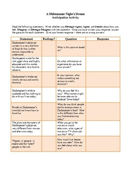 Novel Study, A Midsummer Night's Dream (by William Shakespeare) Study Guide