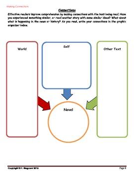 Novel Study: Book Jacket Project (Common Core Aligned)