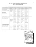 Novel Study - Book of Negroes by Lawrence Hill Evaluation Rubrics
