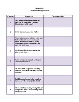 Novel Study, Bunnicula (by Deborah and James Howe) Study Guide