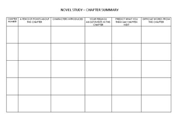 Novel Study Chapter Summary Grid
