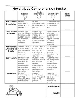 Novel Study Comprehension Guide Rubric
