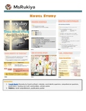 Novel Study: Everyday