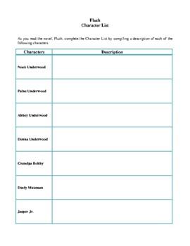 Novel Study, Flush (by Carl Hiassen) Study Guide