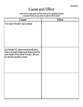 Novel Study: Frindle by Andrew Clements Reading Contract