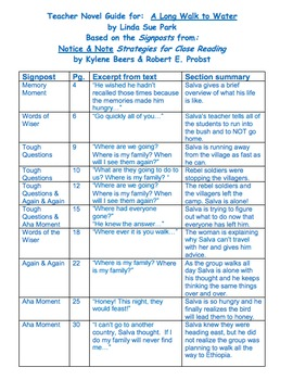 A Long Walk to Water: Novel Study Guide with Signposts (Common Core Aligned)