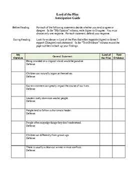 Novel Study, Lord of the Flies (by William Golding) Study Guide