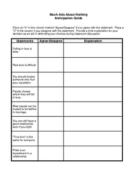 Novel Study, Much Ado About Nothing (by William Shakespeare) Study Guide