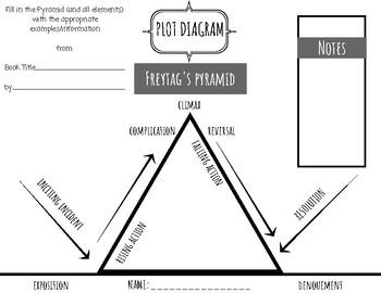 Novel Study Plot Chart Organizer Diagram Arc - Freytag's Pyramid - Any Book