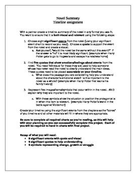 Novel Study Project Timeline Project