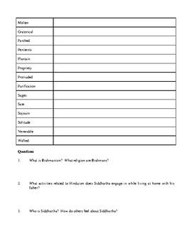 Novel Study, Siddhartha (by Hermann Hesse) Study Guide