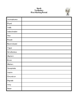 Novel Study, Speak (by Laurie Halse Anderson) Study Guide