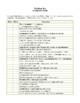 Novel Study, The Bluest Eye (by Toni Morrison) Study Guide