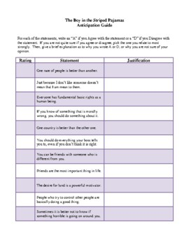 Novel Study, The Boy in the Striped Pajamas (by John Boyne) Study Guide