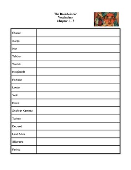 Novel Study, The Breadwinner (by Deborah Ellis) Study Guide