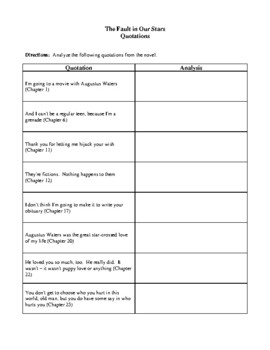 Novel Study, The Fault in Our Stars (by John Green) Study Guide