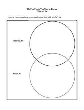 Novel Study, The Five People You Meet in Heaven (by Mitch Albom) Study Guide