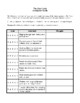 Novel Study, The Glass Castle (by Jeannette Walls) Study Guide