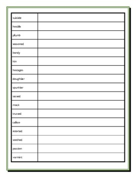 Novel Study, The Light in the Forest (by Conrad Richter) Study Guide