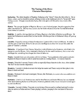 Novel Study, The Taming of the Shrew (by William Shakespeare) Study Guide