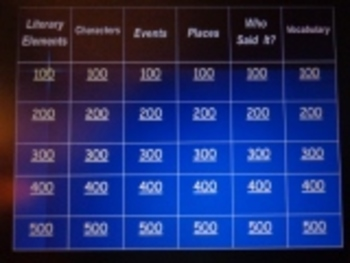 Tuck Everlasting - Comprehension Jeopardy Game