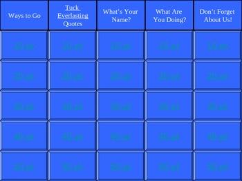 Novel Study - Tuck Everlasting - Vocabulary Jeopardy Game