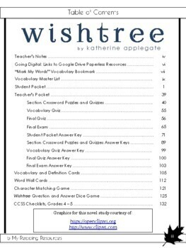 Novel Study Wishtree by Katherine Applegate -- includes DIGITAL file options