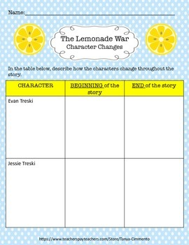 """The Lemonade War"" Novel Study"