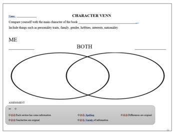 Novel Study, general outline (#146)