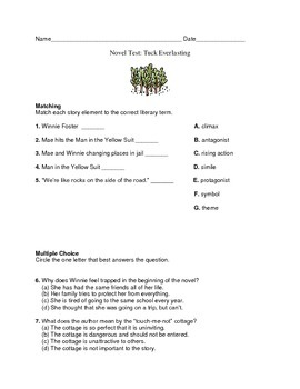 Novel Test: Tuck Everlasting by Natalie Babbitt