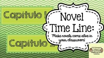 Novel Time Line