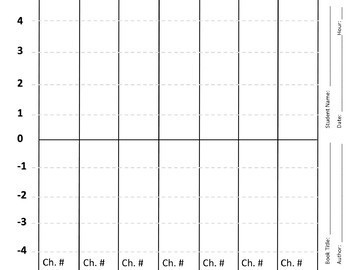 Novel Project for any Novel : Positive and Negative Chart