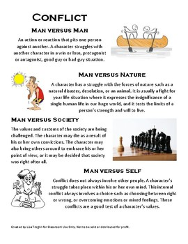 Novel Unit Study Handout Character Conflict Man vs. Self, Others World