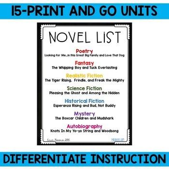 Novel Study Unit Bundle: 15 No-Prep Units for Middle School - CCSS Aligned